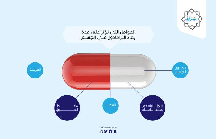 الغوامل التي تؤثر على مدة بقاء المخدرات في الجسم