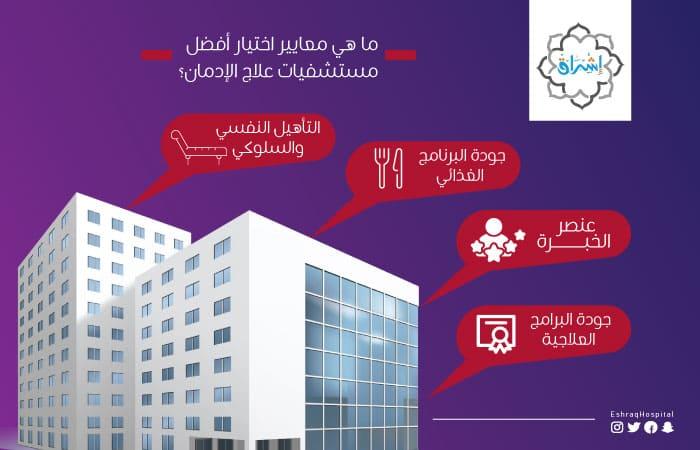معايير إختيار أفضل مستشفيات علاج الإدمان