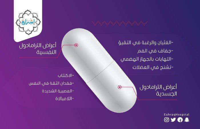 اعراض الترامادول 225
